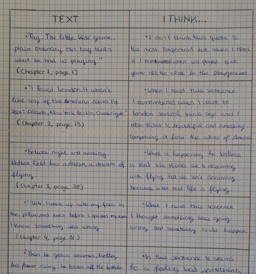 Things Fall Apart Journal Entries: Double-Entry Journals: A Flexible Reading Comprehension