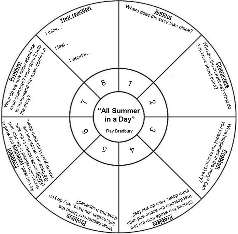 photo relating to All Summer in a Day Worksheet referred to as Involved Expertise Throughout Literature: \u201make contact with Summertime inside a Working day