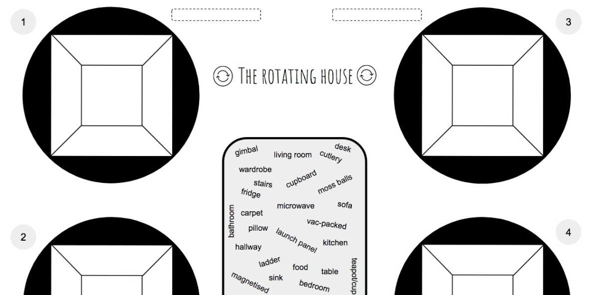 The rotating house